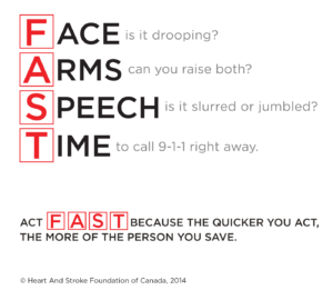 Image showing the signs of a stroke